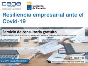 Resilencia Empresarial Frente al Covid-19