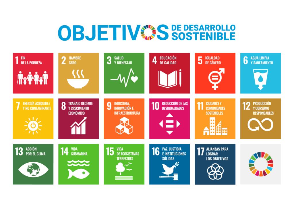 Responsabilidad Social y ODS